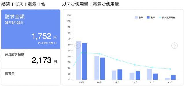 東京ガス : myTOKYOGAS _ マイページ