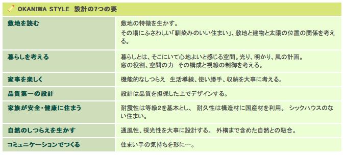 スクリーンショット 2015-11-05 18.33.21
